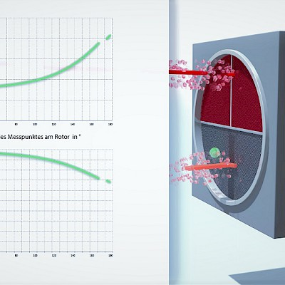 Hi-tech AC, technical visualization